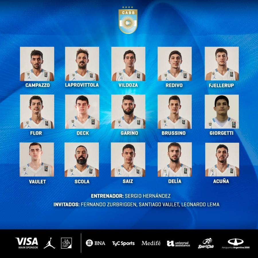 Básquet: Argentina dio a conocer la lista de convocados que jugarán en San Juan ante Panamá